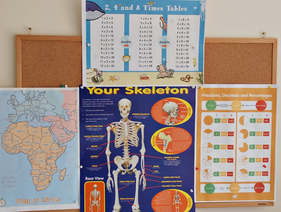Learning Board in the Kids room