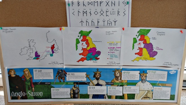 Our Anglo-Saxon themed board
