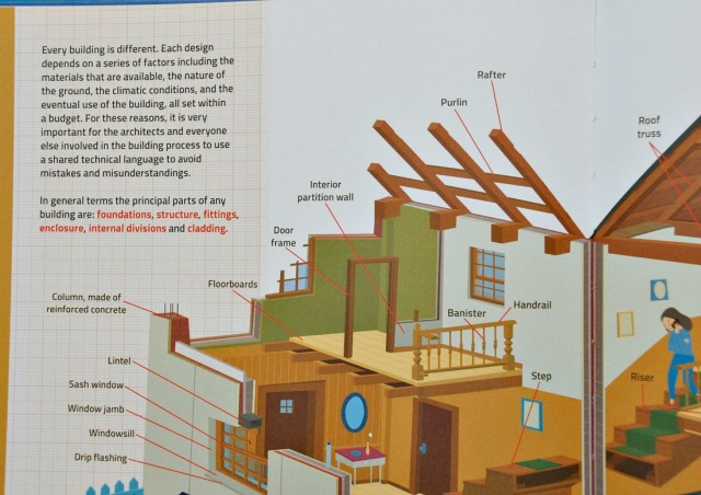 Discovering Architecture book for kids. Elements of Architecture included in a house. Key words that are useful