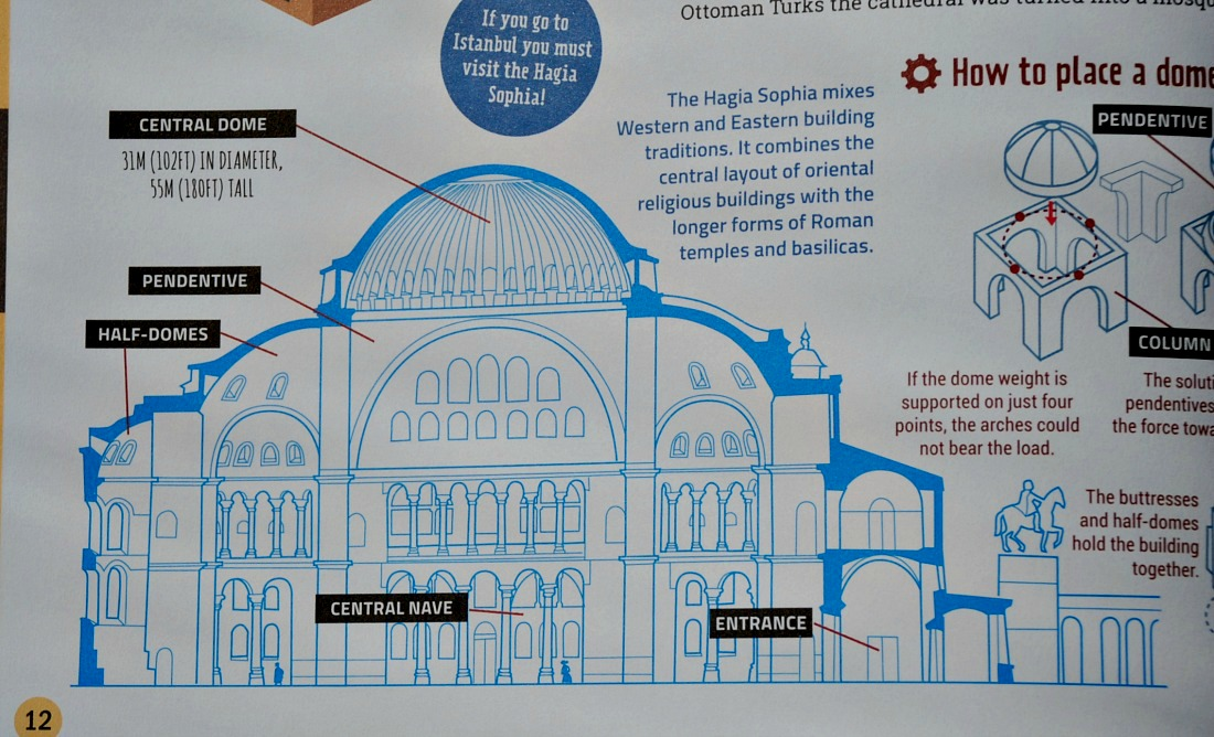 Discovering Architecture. Inside Hagia Sophia. explaining domes