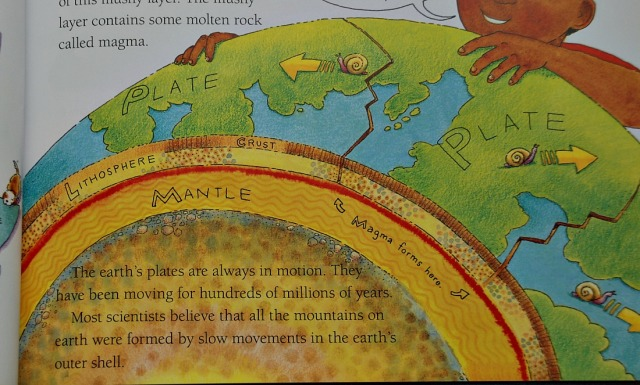How Mountains Are Made. Earth's Mantle