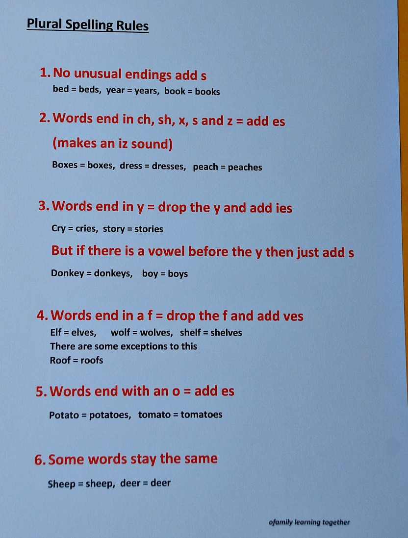 Free plural spelling rule summary