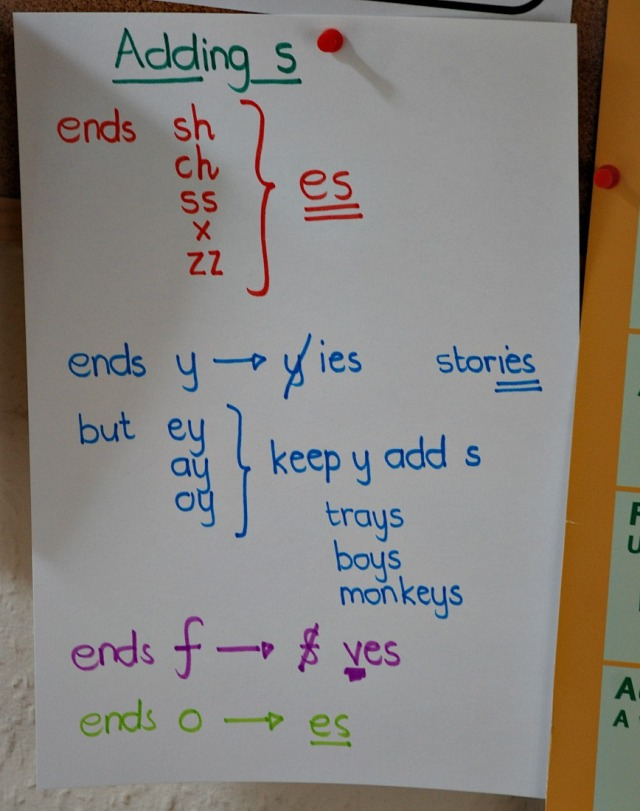 home-made adding s spelling rules