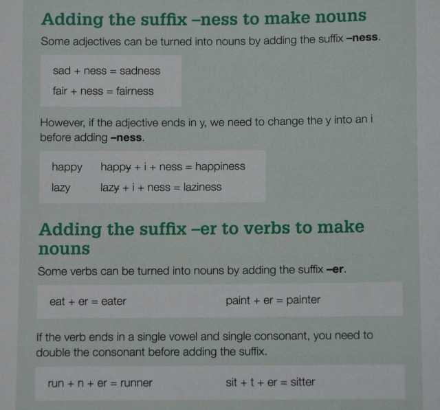 spelling rules included in the Get It Right Workbook. Spelling, Punctuation and Grammar for Key Stage 3