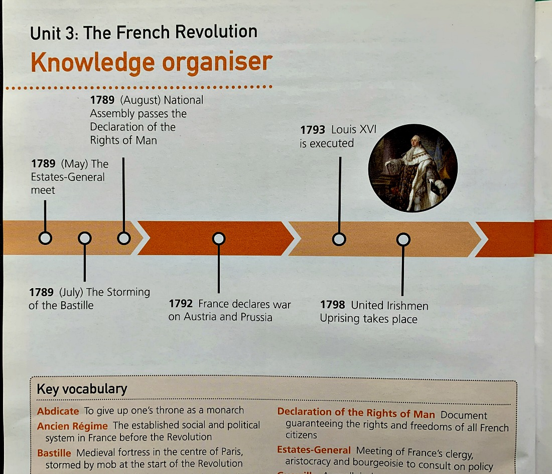 Collins Modern History. The French Revolution Knowledge Organiser