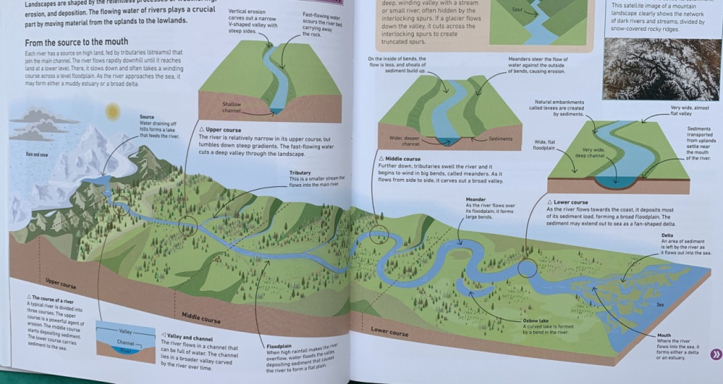 Help Your Kids with Geography. KS3 resource from DK
